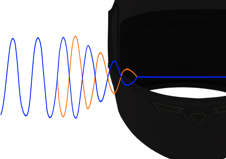 Motorcycle Active Noise Cancelling